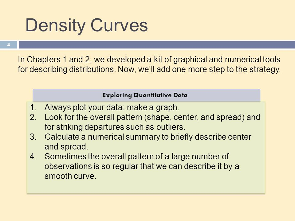 In Chapters 1 and 2, we developed a kit of graphical and numerical tools for describing distributions.