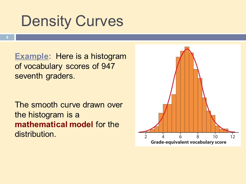 5 Density Curves Example: Here is a histogram of vocabulary scores of 947 seventh graders.
