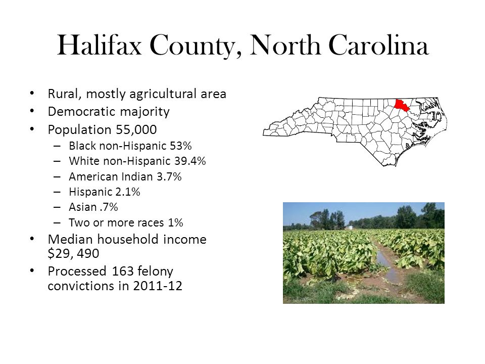 Halifax County, North Carolina Rural, mostly agricultural area Democratic majority Population 55,000 – Black non-Hispanic 53% – White non-Hispanic 39.4% – American Indian 3.7% – Hispanic 2.1% – Asian.7% – Two or more races 1% Median household income $29, 490 Processed 163 felony convictions in