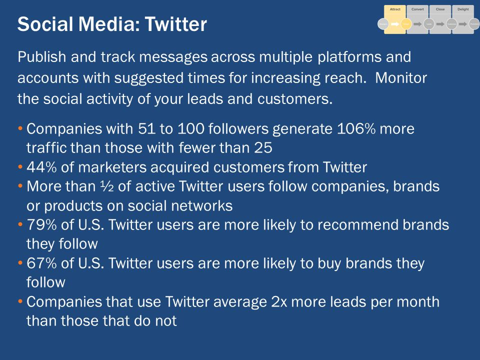 Social Media: Twitter Companies with 51 to 100 followers generate 106% more traffic than those with fewer than 25 44% of marketers acquired customers from Twitter More than ½ of active Twitter users follow companies, brands or products on social networks 79% of U.S.