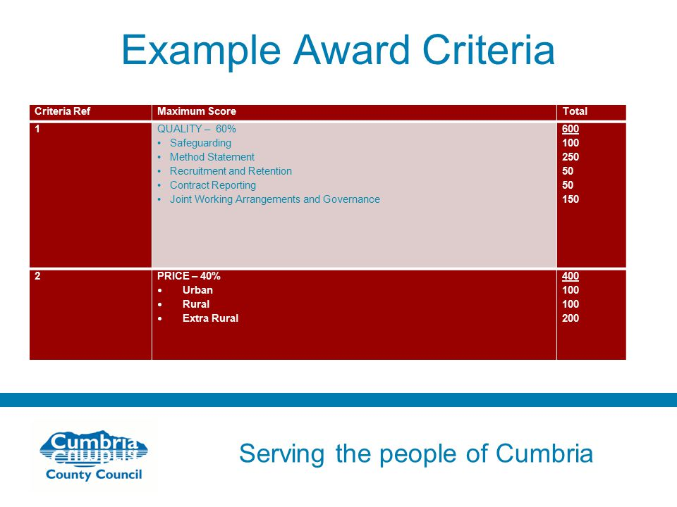 Serving the people of Cumbria Do not use fonts other than Arial for your presentations Example Award Criteria Criteria RefMaximum ScoreTotal 1 QUALITY – 60% Safeguarding Method Statement Recruitment and Retention Contract Reporting Joint Working Arrangements and Governance PRICE – 40%  Urban  Rural  Extra Rural