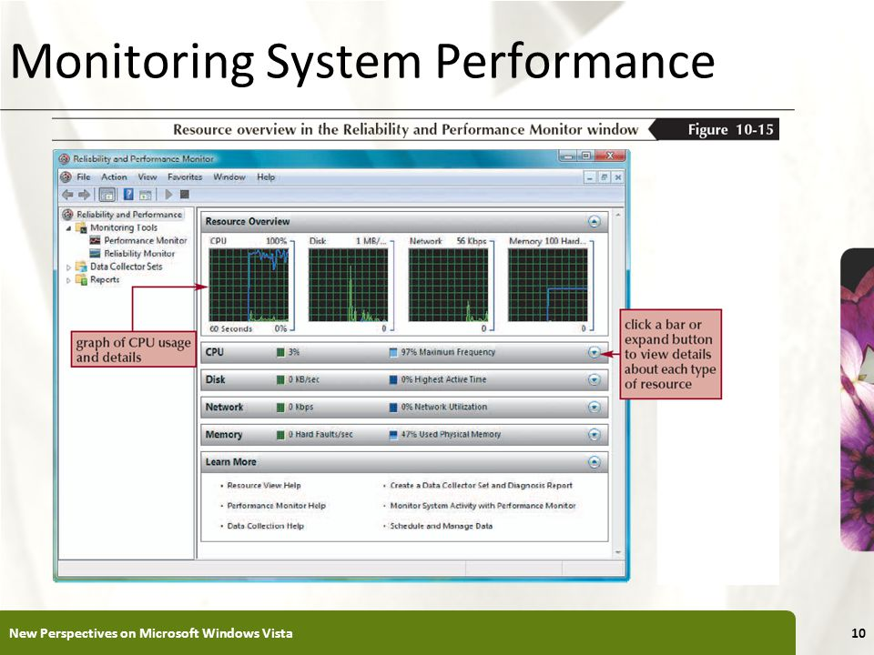 XP Monitoring System Performance New Perspectives on Microsoft Windows Vista10