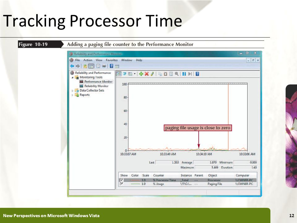 XP Tracking Processor Time New Perspectives on Microsoft Windows Vista12
