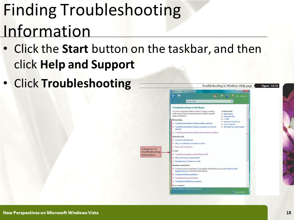 XP Finding Troubleshooting Information Click the Start button on the taskbar, and then click Help and Support Click Troubleshooting New Perspectives on Microsoft Windows Vista18