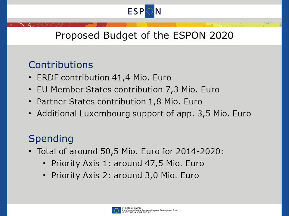 Proposed Budget of the ESPON 2020 Contributions ERDF contribution 41,4 Mio.