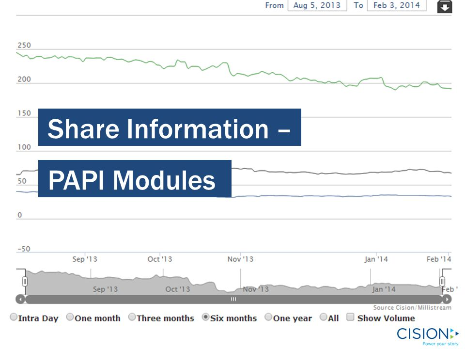 Share Information – PAPI Modules  Enable/Disable range
