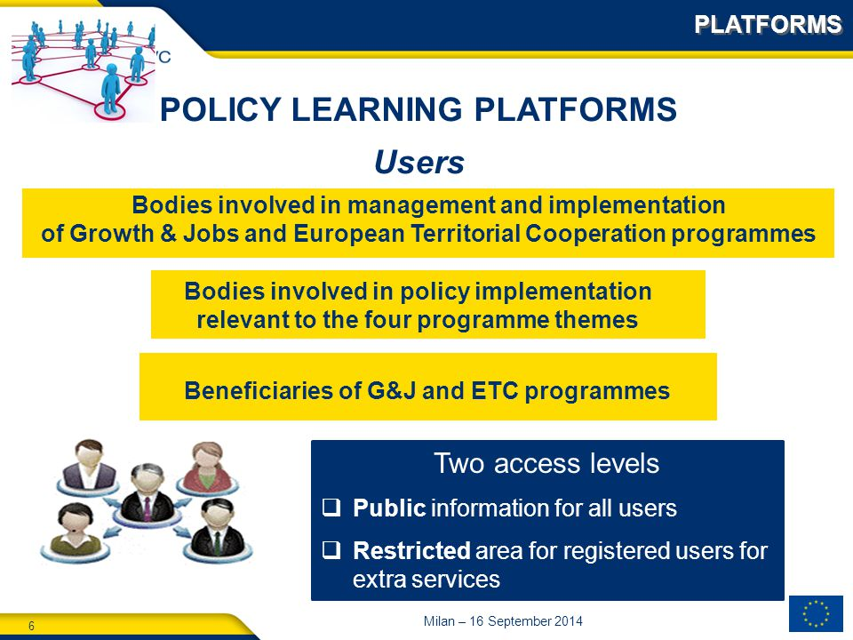 6 Milan – 16 September 2014 Two access levels  Public information for all users  Restricted area for registered users for extra services Bodies involved in management and implementation of Growth & Jobs and European Territorial Cooperation programmes Bodies involved in policy implementation relevant to the four programme themes Beneficiaries of G&J and ETC programmes POLICY LEARNING PLATFORMS Users PLATFORMS