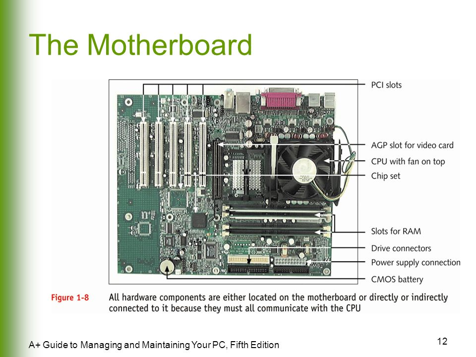 12 A+ Guide to Managing and Maintaining Your PC, Fifth Edition The Motherboard