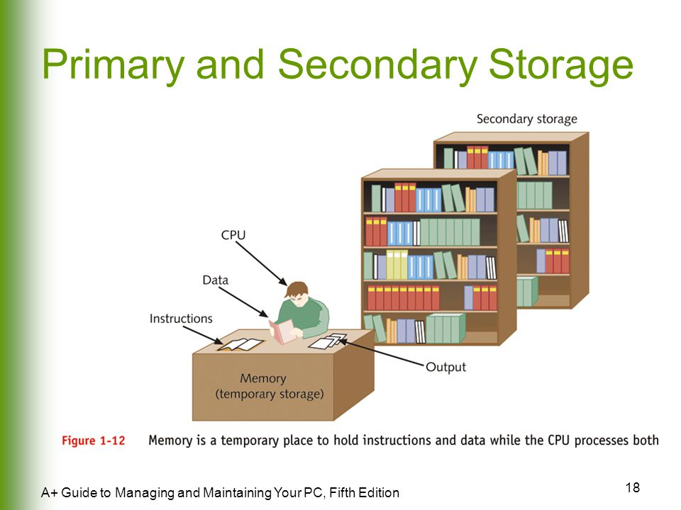 18 A+ Guide to Managing and Maintaining Your PC, Fifth Edition Primary and Secondary Storage