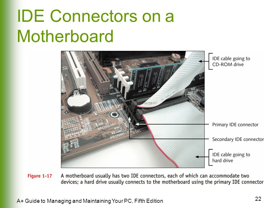 22 A+ Guide to Managing and Maintaining Your PC, Fifth Edition IDE Connectors on a Motherboard