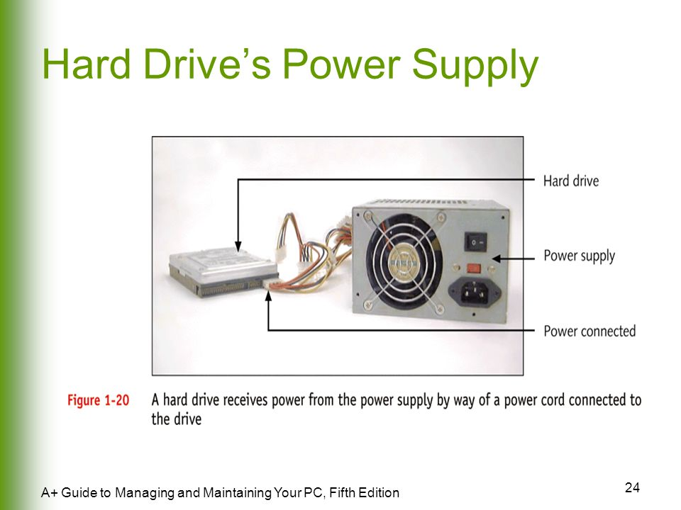 24 A+ Guide to Managing and Maintaining Your PC, Fifth Edition Hard Drive's Power Supply