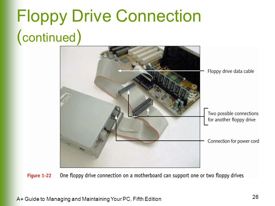 26 A+ Guide to Managing and Maintaining Your PC, Fifth Edition Floppy Drive Connection ( continued )