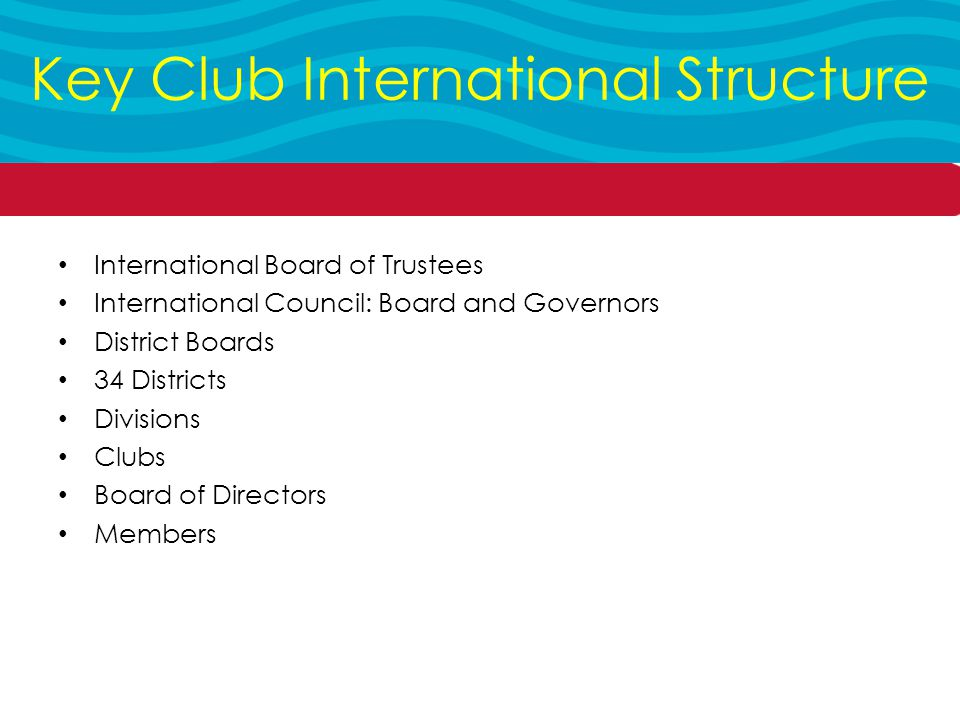 International Board of Trustees International Council: Board and Governors District Boards 34 Districts Divisions Clubs Board of Directors Members Key Club International Structure