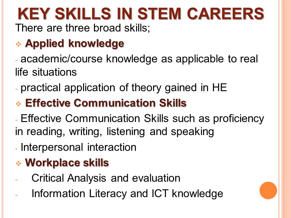 KEY SKILLS IN STEM CAREERS There are three broad skills; Applied knowledge  Applied knowledge - academic/course knowledge as applicable to real life situations - practical application of theory gained in HE Effective Communication Skills  Effective Communication Skills - Effective Communication Skills such as proficiency in reading, writing, listening and speaking - Interpersonal interaction Workplace skills  Workplace skills - Critical Analysis and evaluation - Information Literacy and ICT knowledge