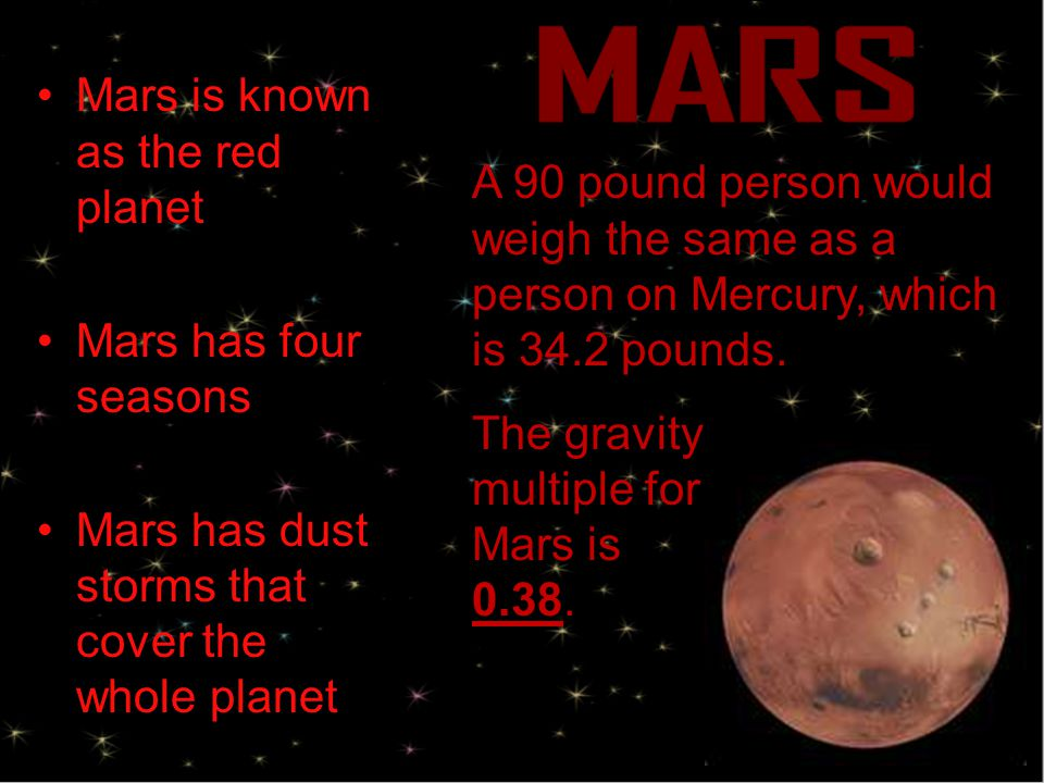 Mars is known as the red planet Mars has four seasons Mars has dust storms that cover the whole planet A 90 pound person would weigh the same as a person on Mercury, which is 34.2 pounds.