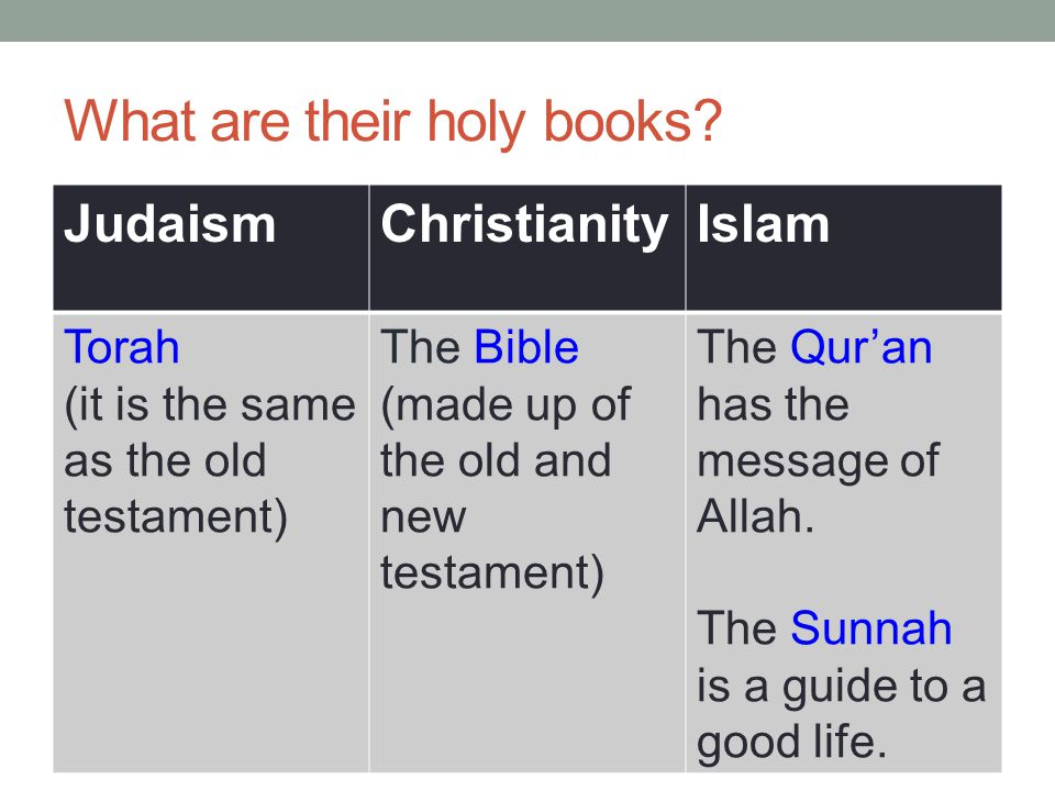 What are their holy books.