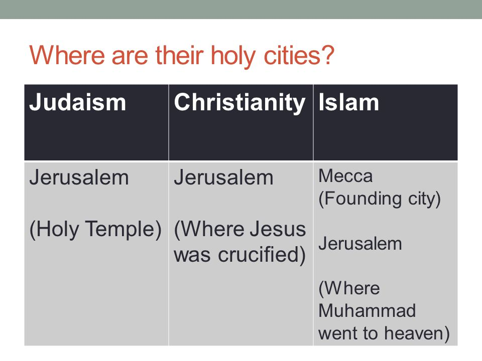 Where are their holy cities.