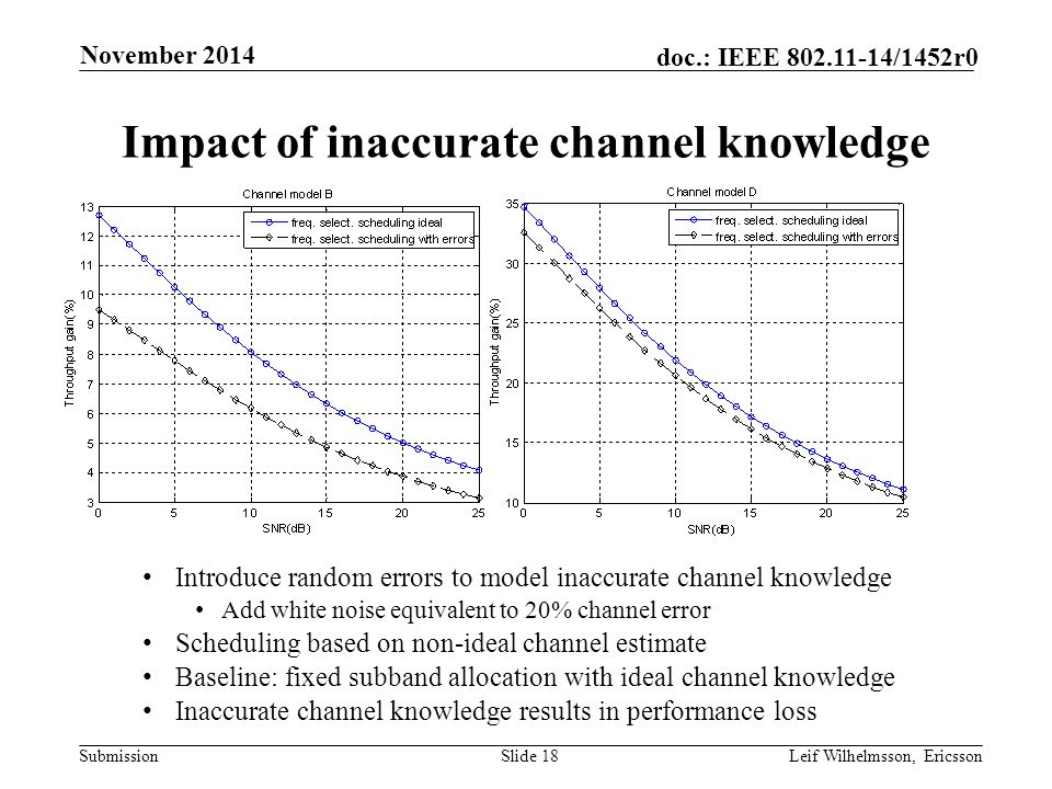 Submission doc.: IEEE /1452r0 Impact of inaccurate channel knowledge Introduce random errors to model inaccurate channel knowledge Add white noise equivalent to 20% channel error Scheduling based on non-ideal channel estimate Baseline: fixed subband allocation with ideal channel knowledge Inaccurate channel knowledge results in performance loss Slide 18Leif Wilhelmsson, Ericsson November 2014