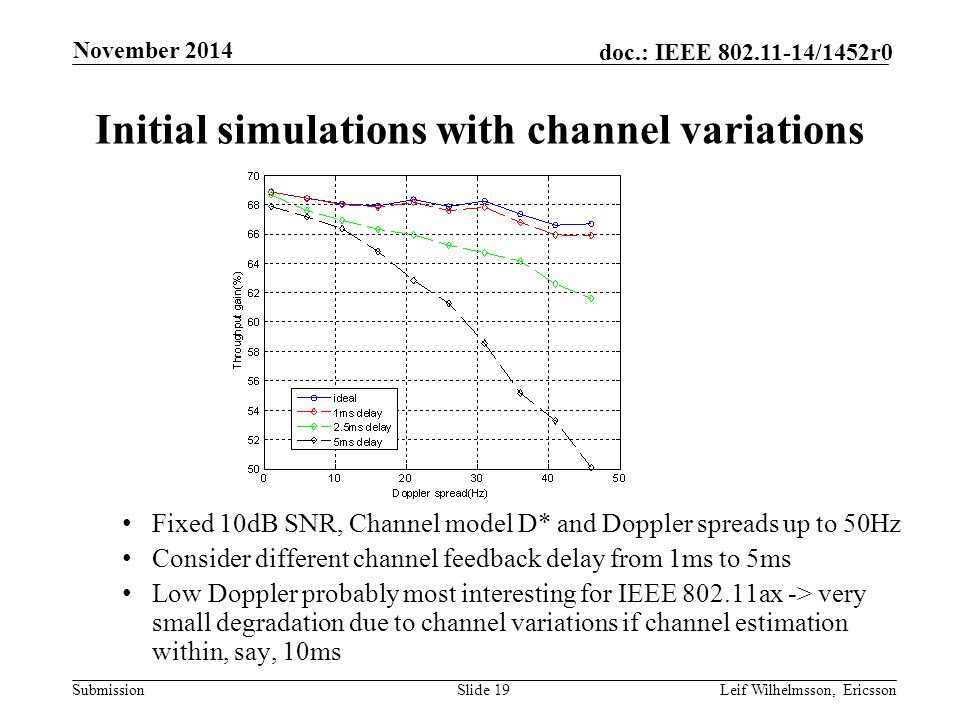 Submission doc.: IEEE /1452r0 Initial simulations with channel variations Slide 19Leif Wilhelmsson, Ericsson November 2014 Fixed 10dB SNR, Channel model D* and Doppler spreads up to 50Hz Consider different channel feedback delay from 1ms to 5ms Low Doppler probably most interesting for IEEE ax -> very small degradation due to channel variations if channel estimation within, say, 10ms
