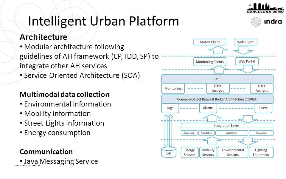 energy efficiency in buildings and intelligent urban lighting