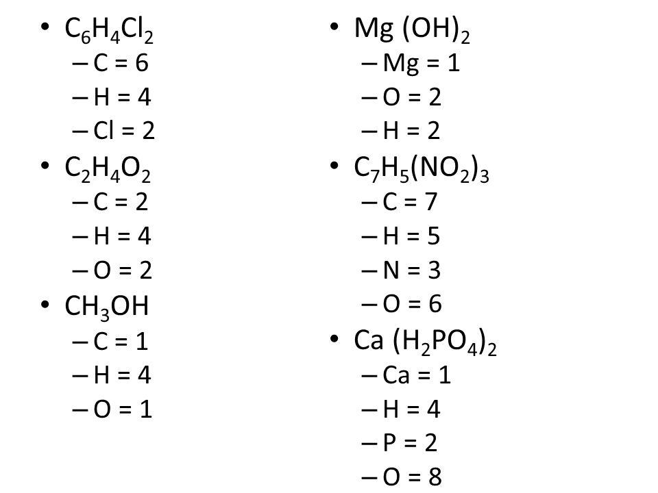 Counting Atoms Worksheet. NaCl – Na = 1 – Cl = 1 BaCl 2 – Ba = 1 ...