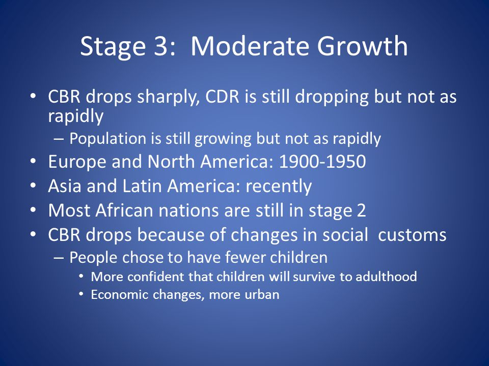 Stage 3: Moderate Growth CBR drops sharply, CDR is still dropping but not as rapidly – Population is still growing but not as rapidly Europe and North America: Asia and Latin America: recently Most African nations are still in stage 2 CBR drops because of changes in social customs – People chose to have fewer children More confident that children will survive to adulthood Economic changes, more urban