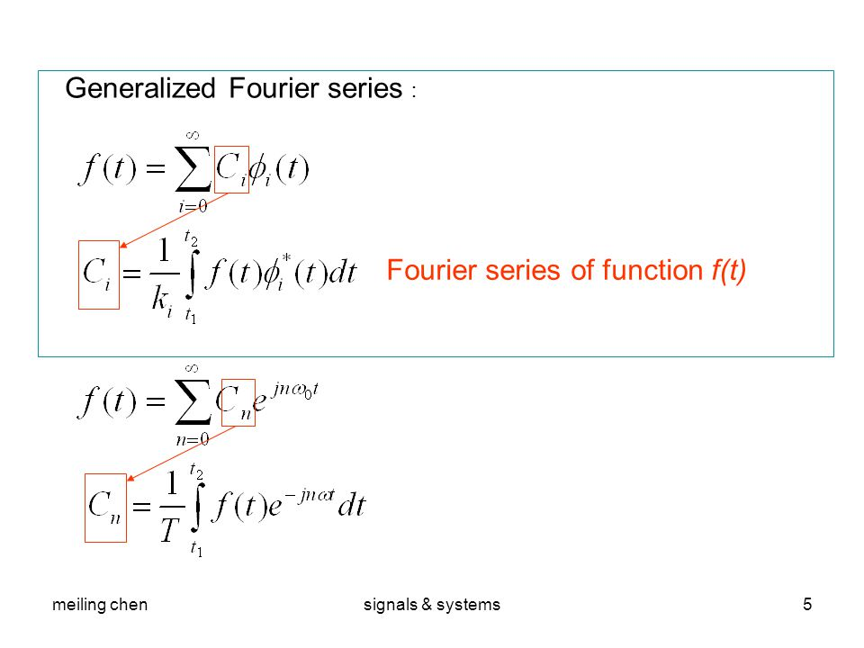 meiling chensignals & systems5 Generalized Fourier series : Fourier series of function f(t)