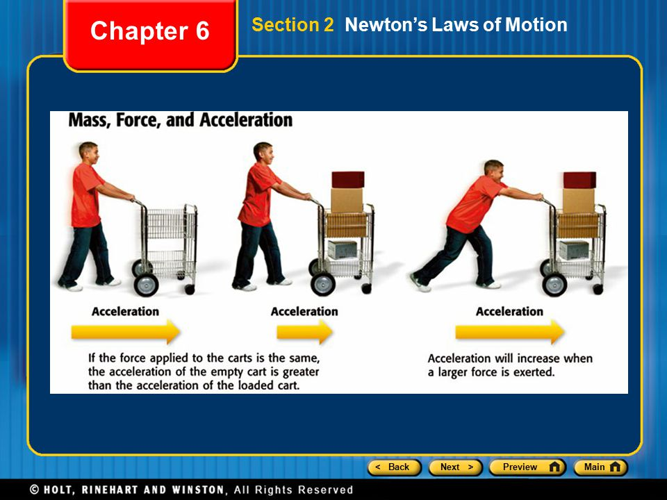 < BackNext >PreviewMain Chapter 6 Section 2 Newton's Laws of Motion