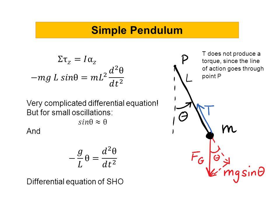 Simple pendulum Physical pendulum Diatomic molecule Damped