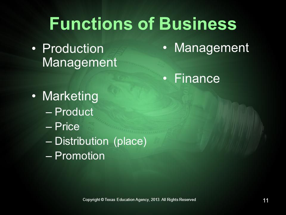 Functions of Business Production Management Marketing –Product –Price –Distribution (place) –Promotion Management Finance Copyright © Texas Education Agency, 2013.