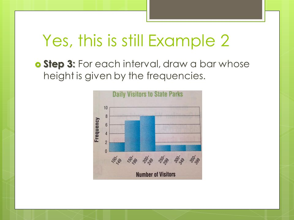 Yes, this is still Example 2  Step 3:  Step 3: For each interval, draw a bar whose height is given by the frequencies.
