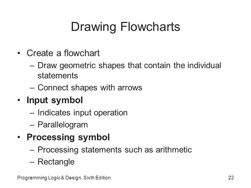 Drawing Flowcharts Create a flowchart –Draw geometric shapes that contain the individual statements –Connect shapes with arrows Input symbol –Indicates input operation –Parallelogram Processing symbol –Processing statements such as arithmetic –Rectangle Programming Logic & Design, Sixth Edition22
