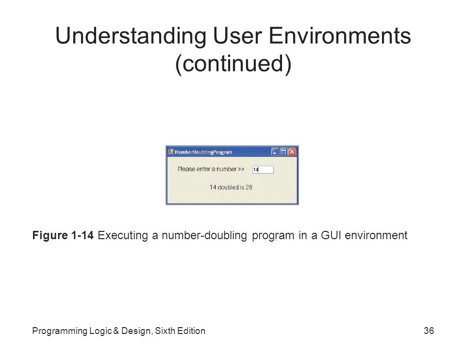 Understanding User Environments (continued) Figure 1-14 Executing a number-doubling program in a GUI environment Programming Logic & Design, Sixth Edition36