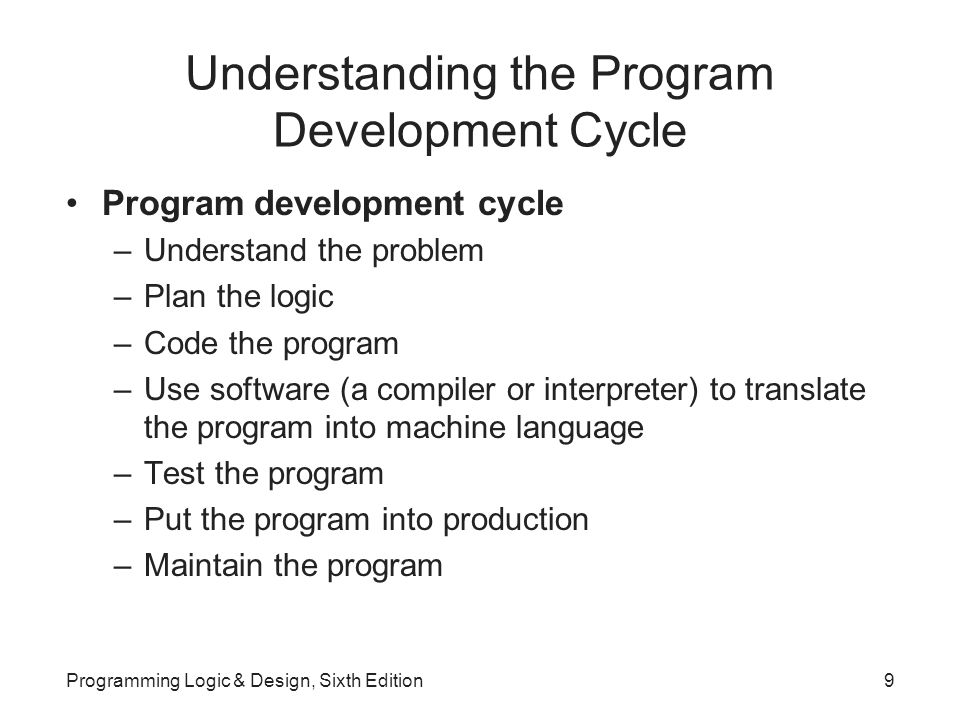 Understanding the Program Development Cycle Program development cycle –Understand the problem –Plan the logic –Code the program –Use software (a compiler or interpreter) to translate the program into machine language –Test the program –Put the program into production –Maintain the program Programming Logic & Design, Sixth Edition9