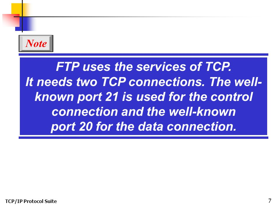 TCP/IP Protocol Suite 7 FTP uses the services of TCP.