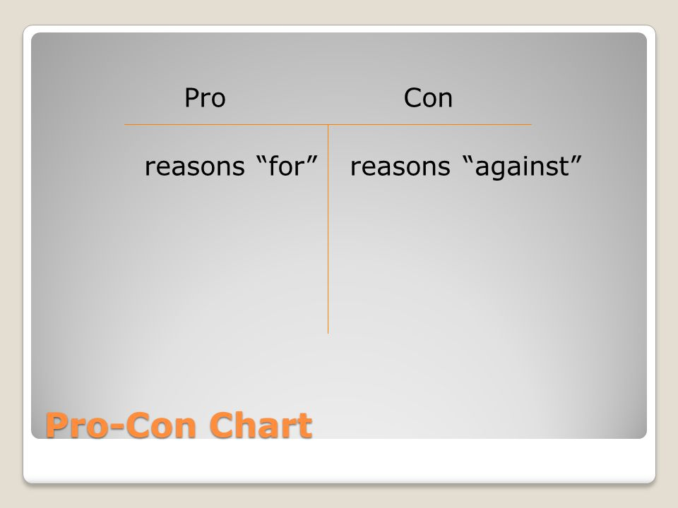 Pro-Con Chart Pro Con reasons for reasons against