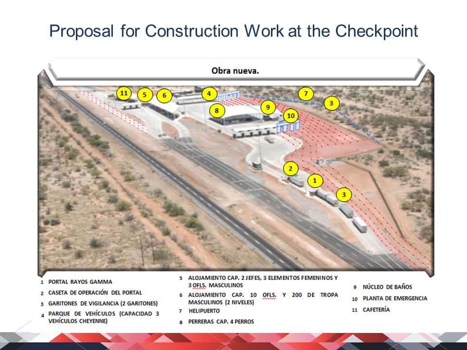 Proposal for Construction Work at the Checkpoint