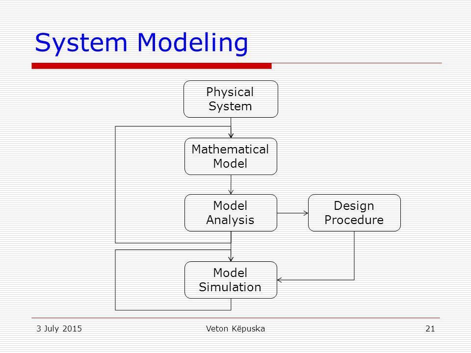 mathematical modelling and analysis