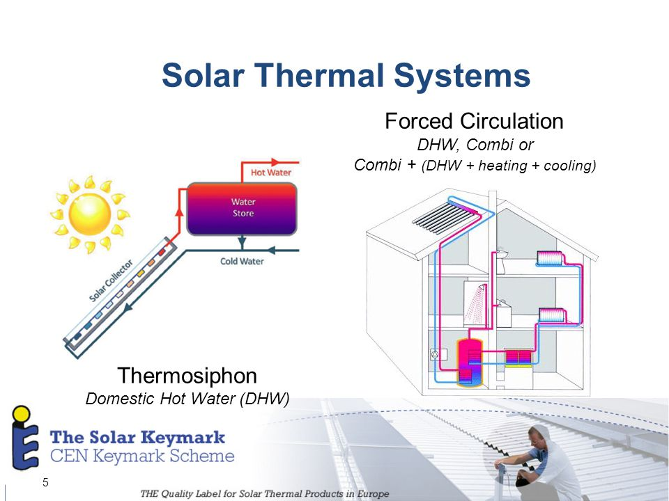 Solar Keymark The European Certification Scheme  2 Solar Heating and