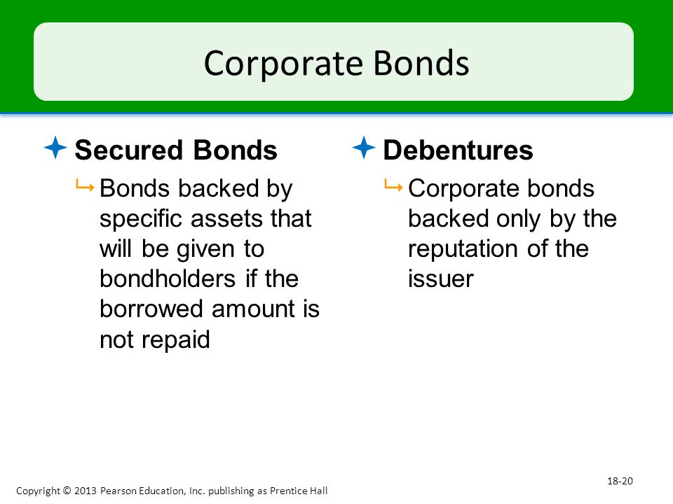 Corporate Bonds  Secured Bonds  Bonds backed by specific assets that will be given to bondholders if the borrowed amount is not repaid  Debentures  Corporate bonds backed only by the reputation of the issuer Copyright © 2013 Pearson Education, Inc.