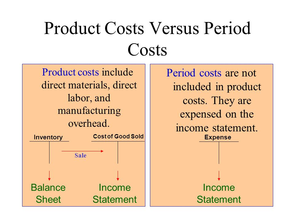 production and cost Theory of the firm: production & cost a business firm is an organization, owned and operated by private individuals, that specializes in production.