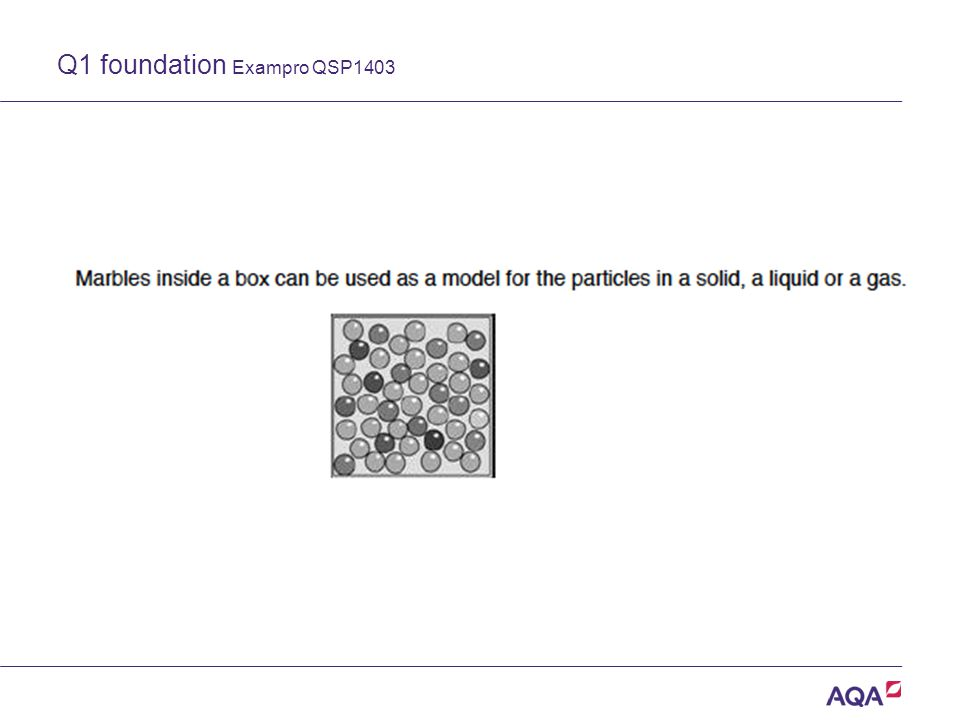 Q1 foundation Exampro QSP1403 Version 2.0 Copyright © AQA and its licensors. All rights reserved.