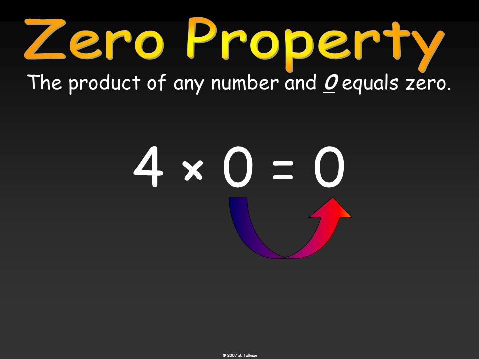 © 2007 M. Tallman The product of any number and 0 equals zero. 4 × 0 = 0