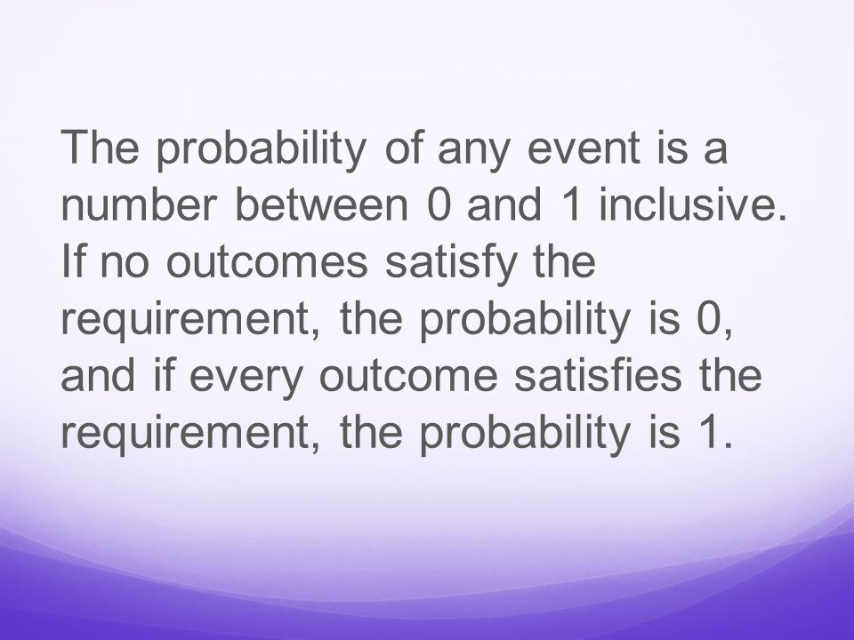The probability of any event is a number between 0 and 1 inclusive.
