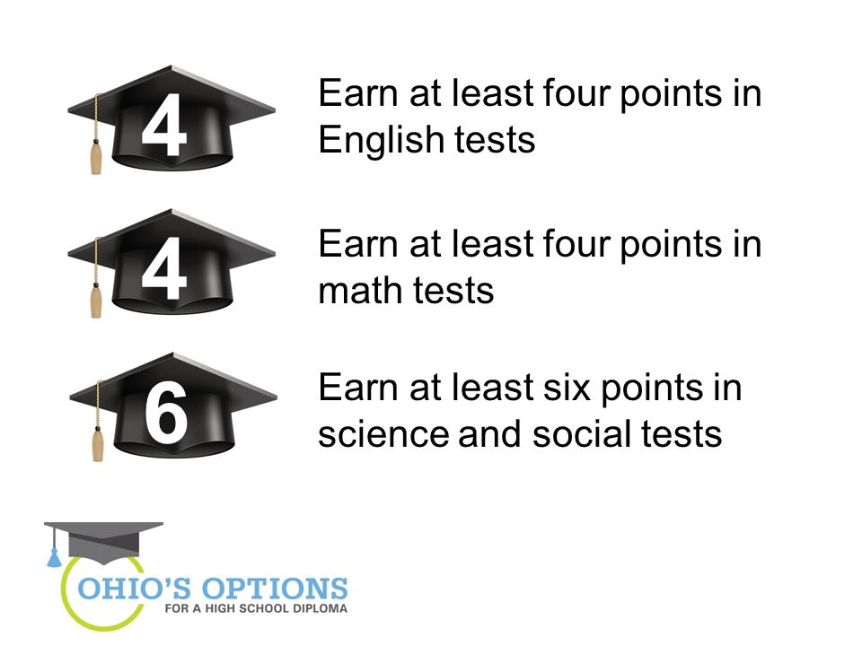 Earn at least four points in English tests Earn at least four points in math tests Earn at least six points in science and social tests