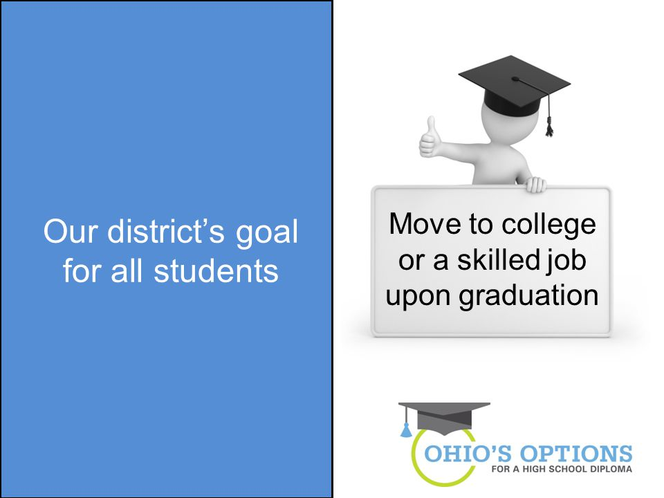 Our district's goal for all students Move to college or a skilled job upon graduation