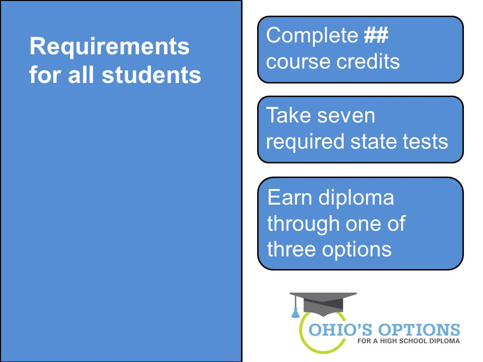 Requirements for all students Complete ## course credits Take seven required state tests Earn diploma through one of three options