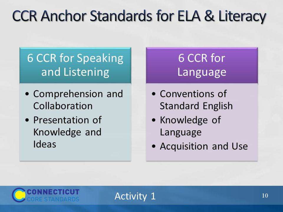 Activity 1 6 CCR for Speaking and Listening Comprehension and Collaboration Presentation of Knowledge and Ideas 6 CCR for Language Conventions of Standard English Knowledge of Language Acquisition and Use 10