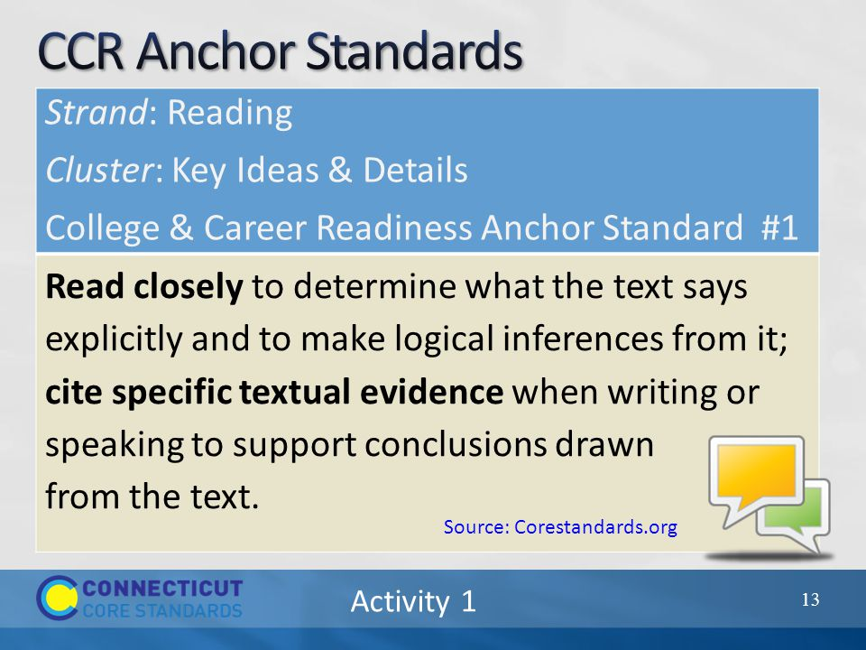 Activity 1 Strand: Reading Cluster: Key Ideas & Details College & Career Readiness Anchor Standard #1 Read closely to determine what the text says explicitly and to make logical inferences from it; cite specific textual evidence when writing or speaking to support conclusions drawn from the text.