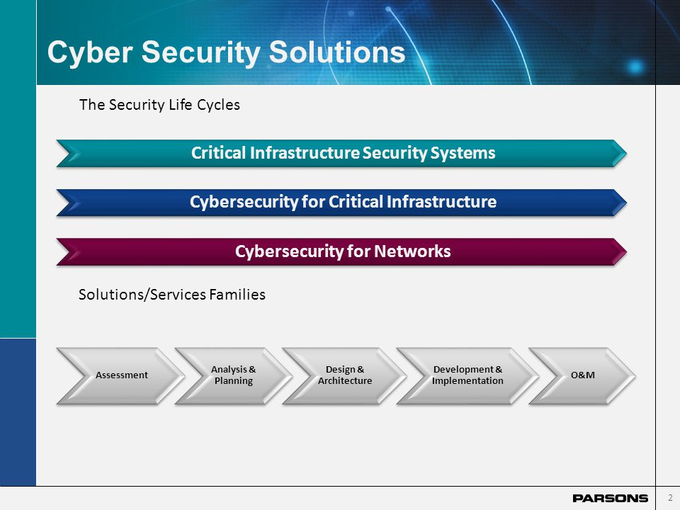 Cyber Security Solutions 2 Assessment Analysis & Planning Design & Architecture Development & Implementation O&M Critical Infrastructure Security Systems Cybersecurity for Critical Infrastructure Cybersecurity for Networks The Security Life Cycles Solutions/Services Families